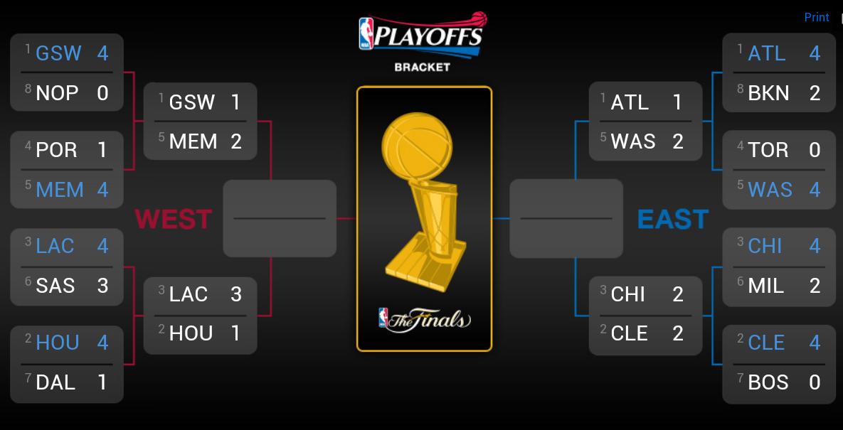 Taken from http://www.nba.com/playoffs/